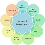 Personal development courses and the skills they instill in students